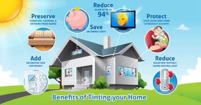 Benefits of Home Window Tinting